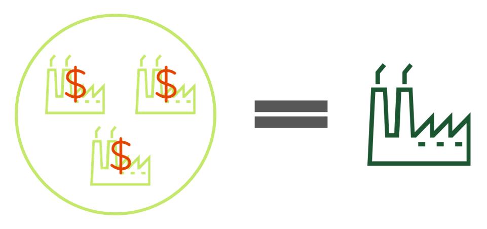 So funktioniert das Multiplikatorverfahren: Vergleichbare Unternehmen, deren Wert bekannt ist, werden als Maßstab für das eigene Unternehmen genutzt.