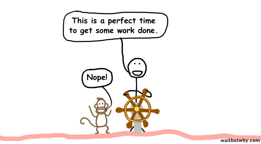 """Einprägsamer geht es kaum: Tim Urban vom Blog """"Whait but why"""" erklärt dir Prokrastination anhand des Instant Gratification Monkey (Bild: Wait but why)."""
