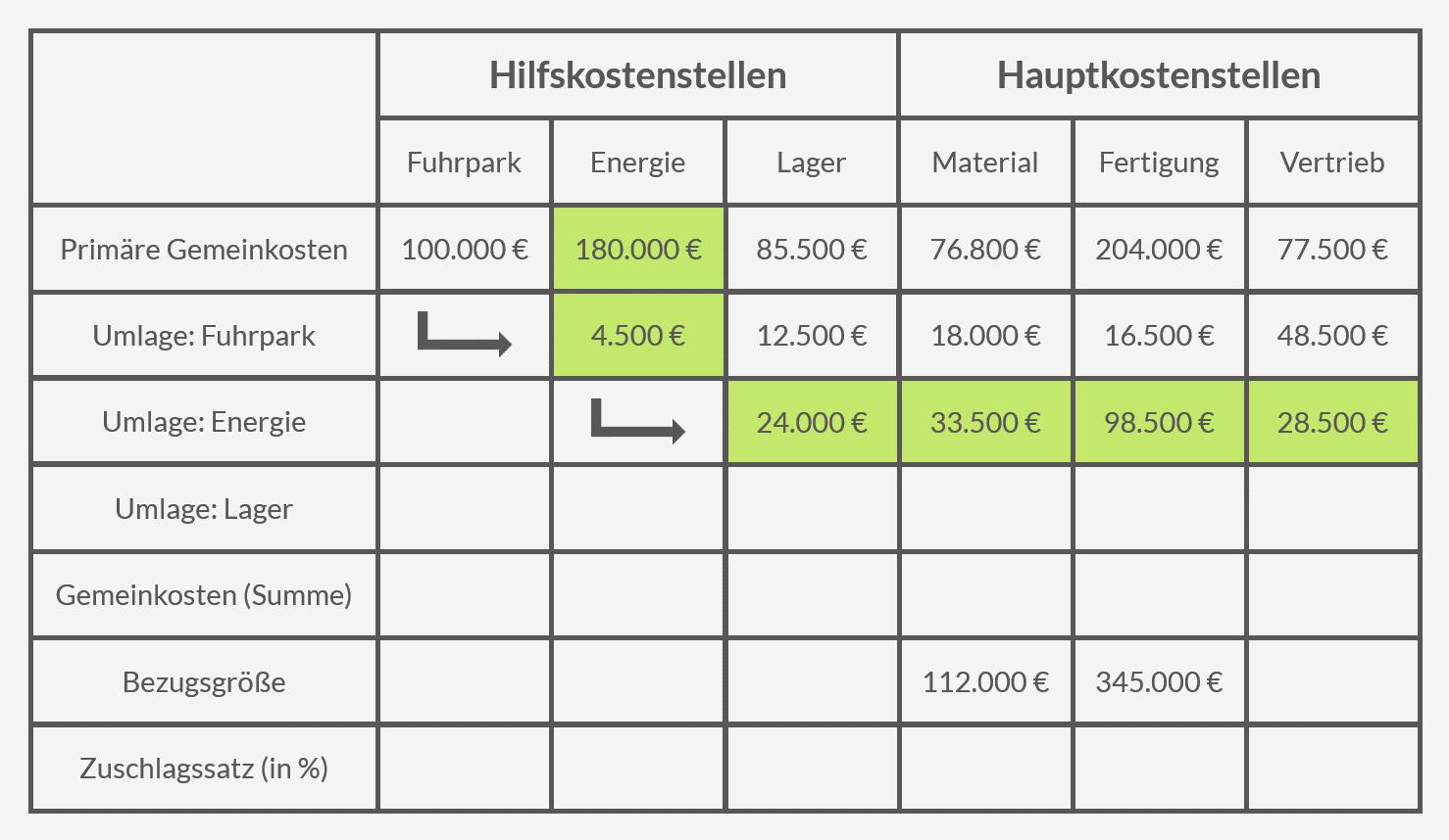 Kostenloser Excel Tool Betriebsabrechnungsbogen 12